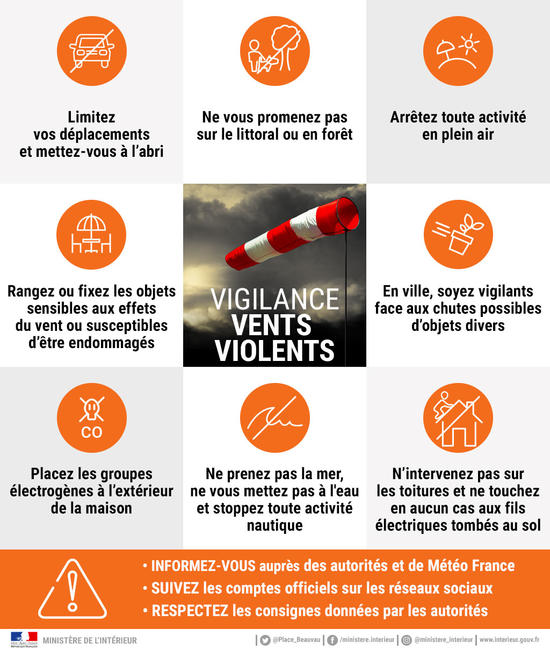 TWITTER-vent-violent-vigilance-ORANGE Conseils
